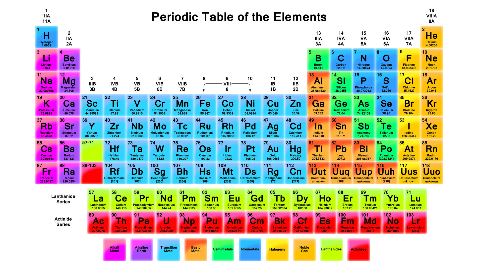 Periodic table electrons elements en gas halogens metalloids periodic table electrons elements en gas halogens metalloids metals noble periodic reactivity glogster edu interactive multimedia posters urtaz Choice Image